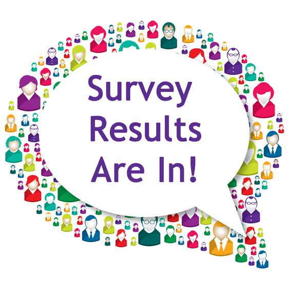 "Clip art of different people in different colors with text ""Survey Results Are In!"""